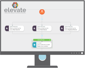 Elevate Outreach Promotional Solutions Elevate Columbus Ohio Digital Marketing Promotional Products